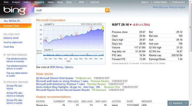 MSFT investor data on Bing